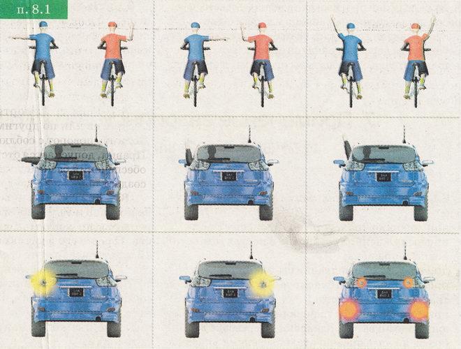 Сигналы, подаваемые водителем при маневрировании